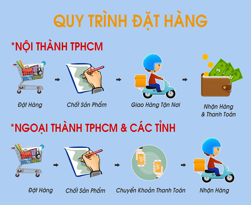 dat-hanh-thanh-toan-ghe-an-dam